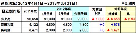 20121106hitachi1