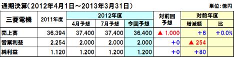 20121106mitubishi1