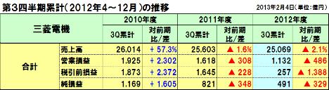 20130213mitubishi_3q