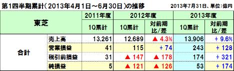 20130816toshiba_1q