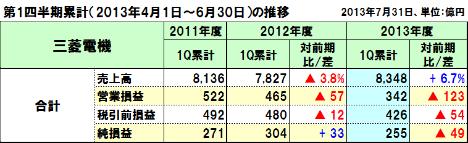 20130819mitubishi_1q