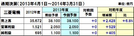 20130819mitubishi_y