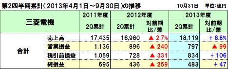 20131108mitubishi_2q