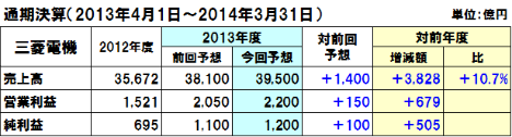 20131108mitubishi_y