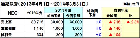 20140203nec_y