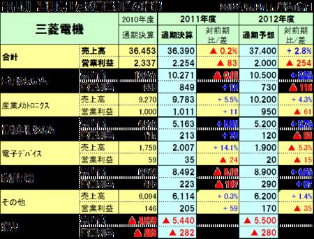 20120505mitubishi_2