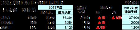 20120511mitubishi