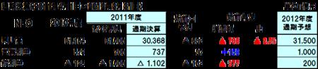 20120511nec_2