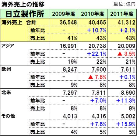 20120516hitachi_3