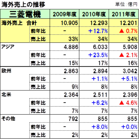 20120516mitubishi_3