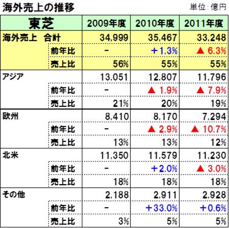 20120516toshiba_3