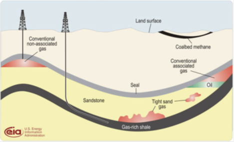 20130702gas_resources